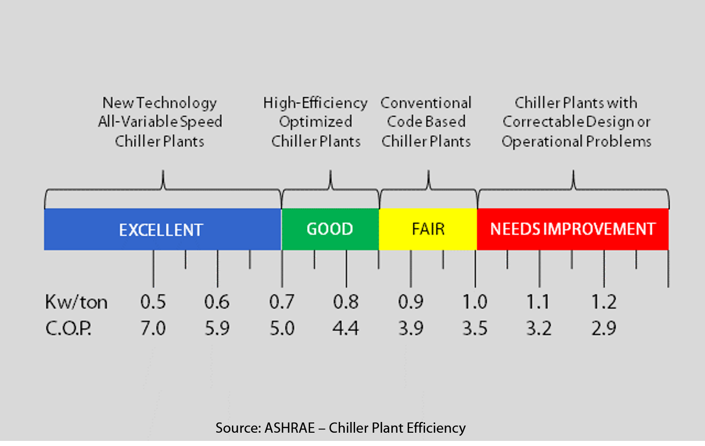 ashrae_chiller_plant_performance_gray_w_ref